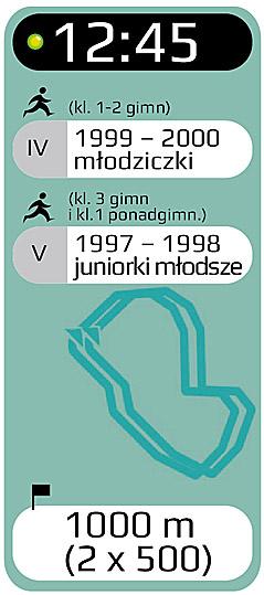 trasa IV i V