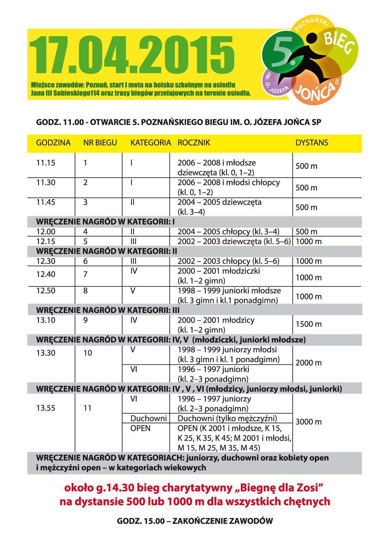 program-minutowy_5.bieg_jonca_4